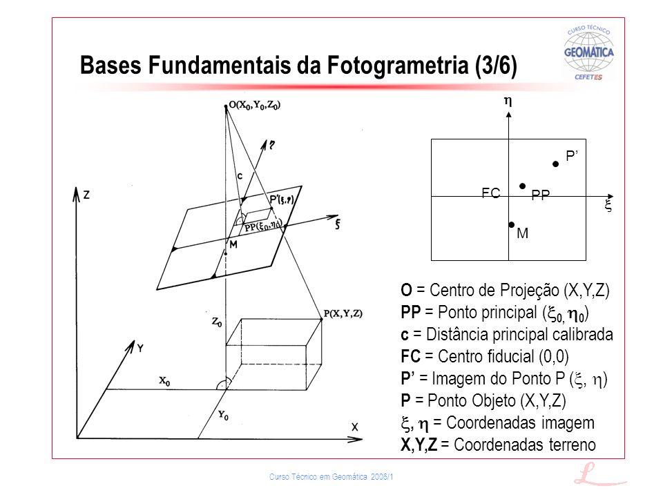 Bases Fundamentais da Fotogrametria (3/6)
