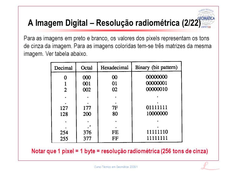 A Imagem Digital – Resolução radiométrica (2/22)
