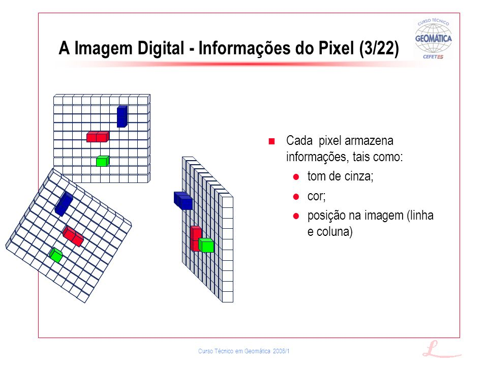 A Imagem Digital - Informações do Pixel (3/22)