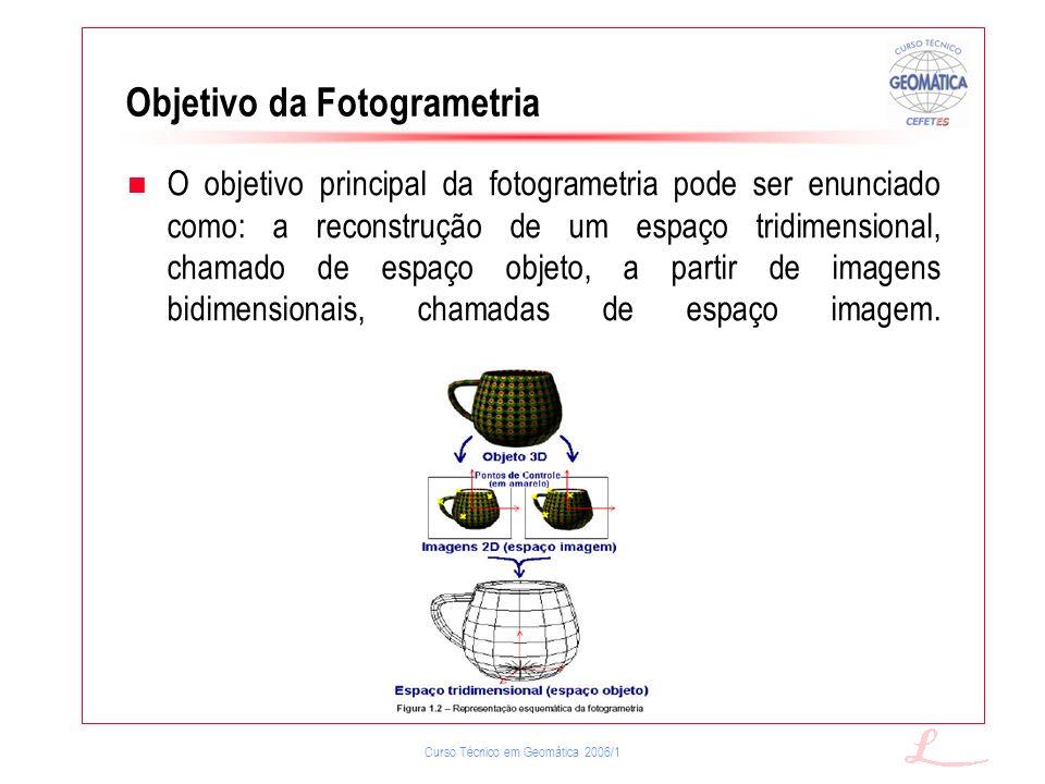 Objetivo da Fotogrametria