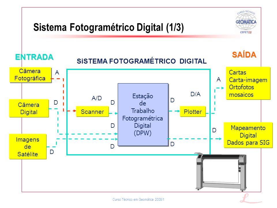 Sistema Fotogramétrico Digital (1/3)
