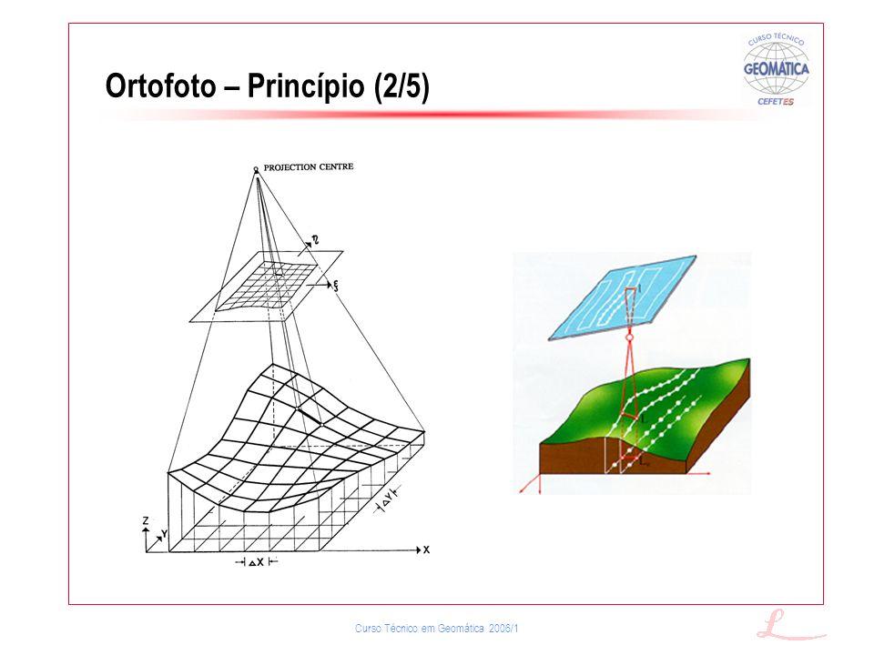 Ortofoto – Princípio (2/5)