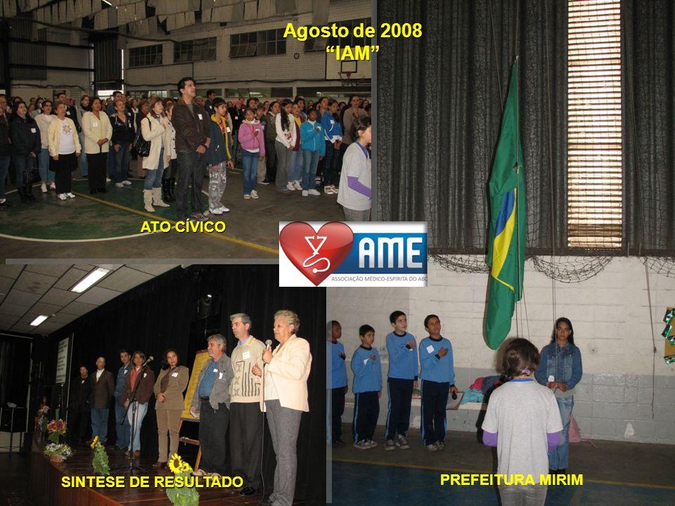 Agosto de 2008 IAM ATO CÍVICO SINTESE DE RESULTADO PREFEITURA MIRIM