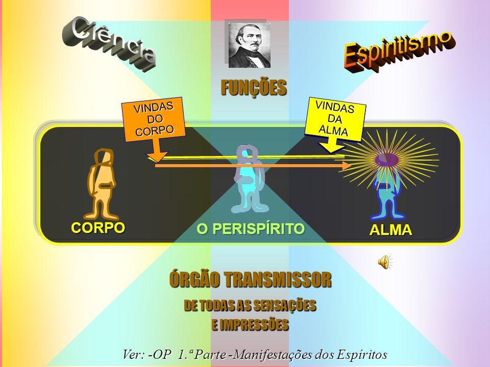 Ciência Espiritismo FUNÇÕES ÓRGÃO TRANSMISSOR CORPO O PERISPÍRITO ALMA