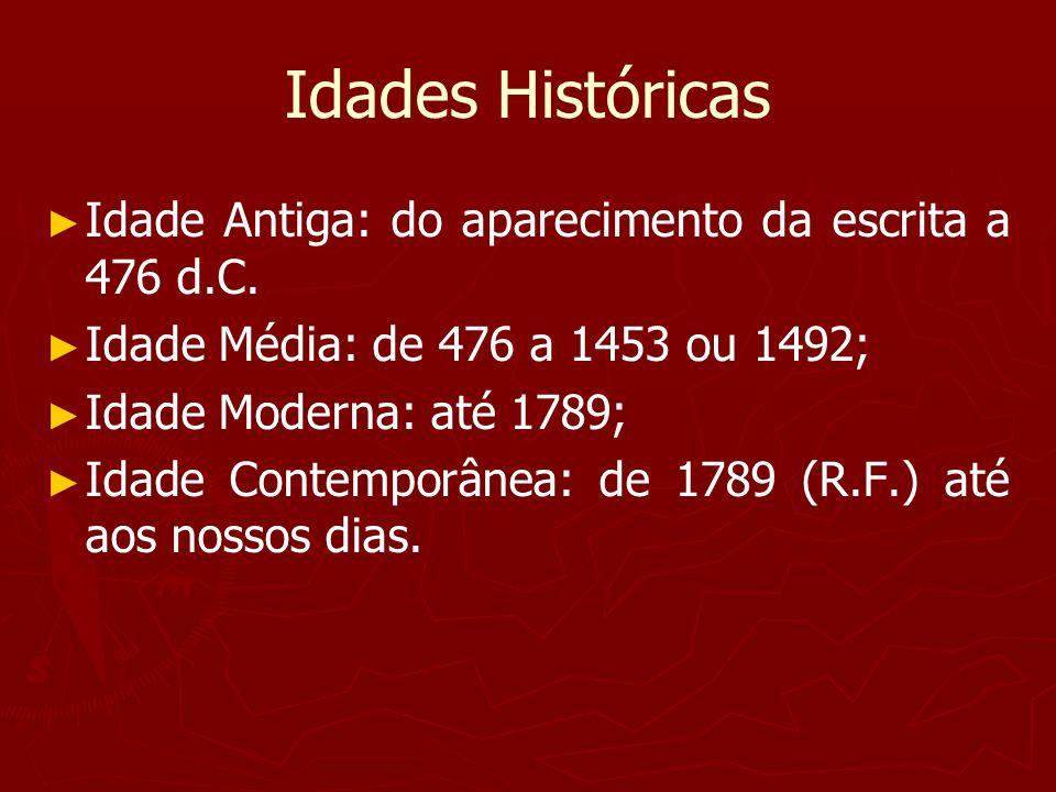 Idades Históricas Idade Antiga: do aparecimento da escrita a 476 d.C.