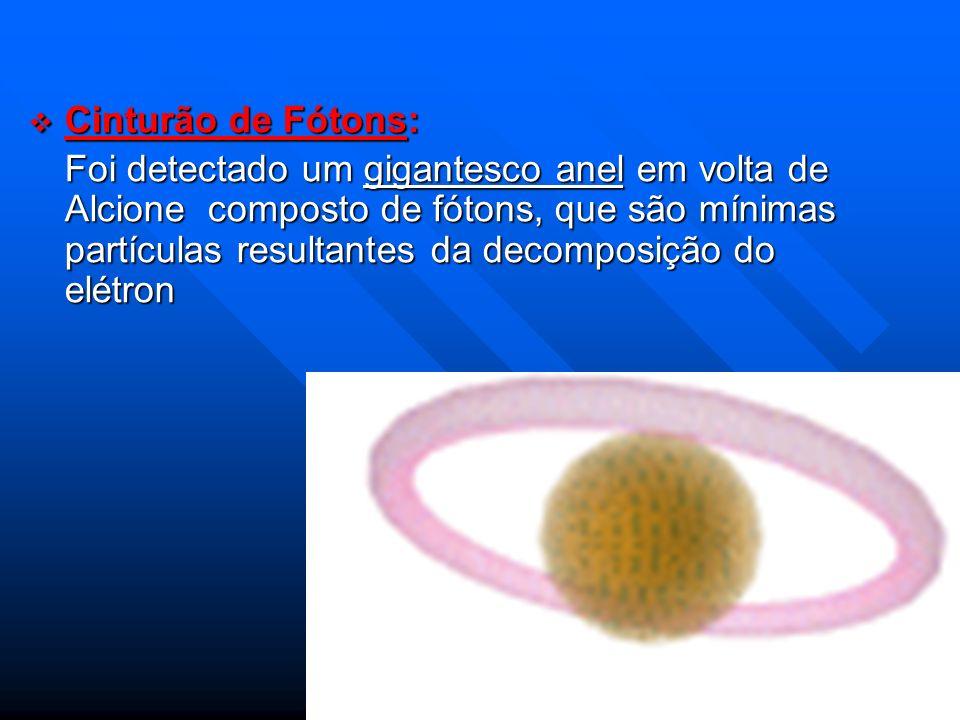 Cinturão de Fótons: