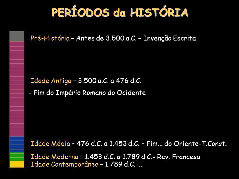 PERÍODOS da HISTÓRIA Pré-História – Antes de 3.500 a.C. – Invenção Escrita. Idade Antiga – 3.500 a.C. a 476 d.C.