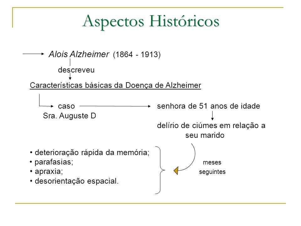 Aspectos Históricos Alois Alzheimer (1864 - 1913) descreveu
