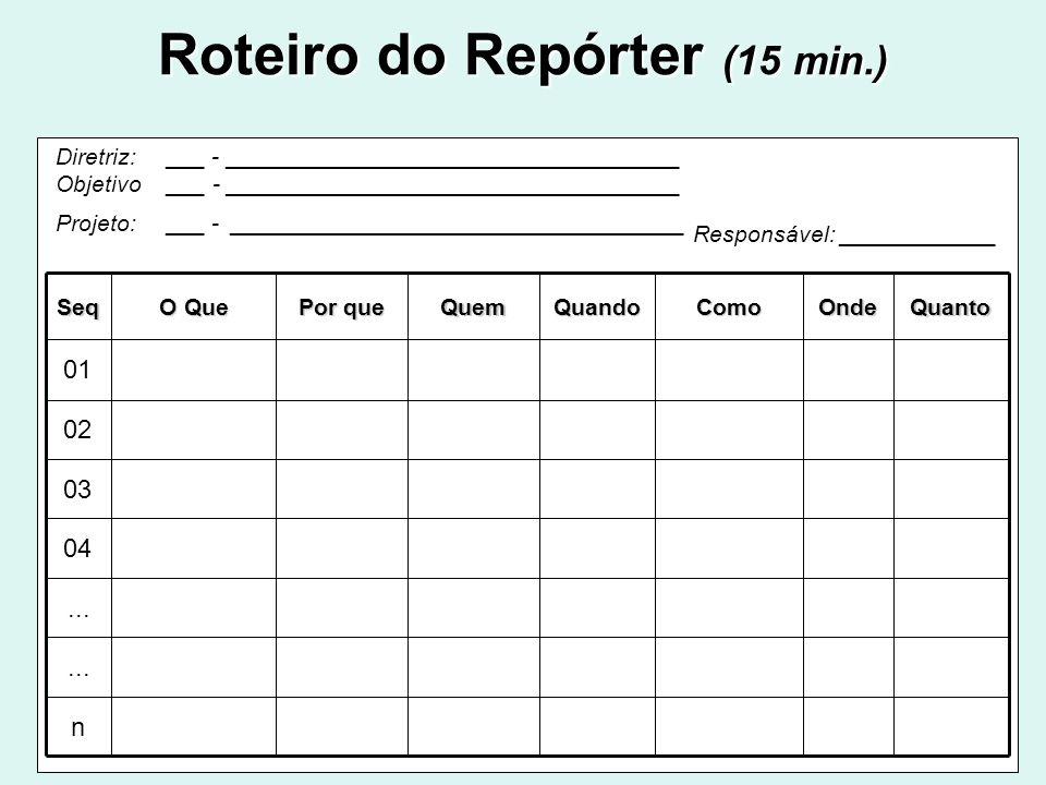 Roteiro do Repórter (15 min.)
