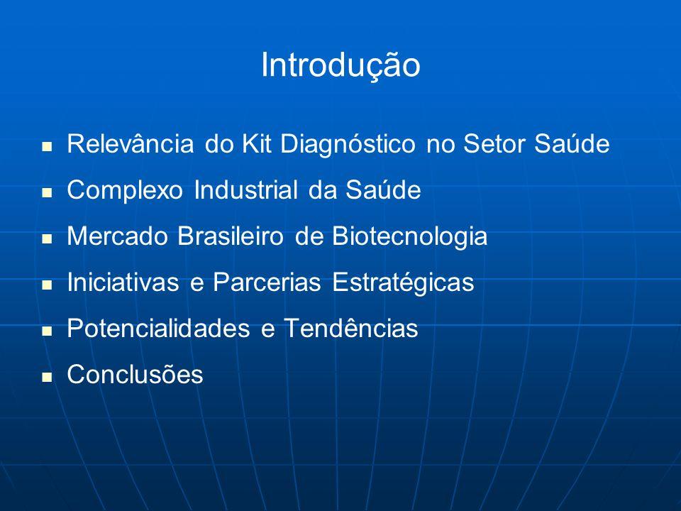 Introdução Relevância do Kit Diagnóstico no Setor Saúde