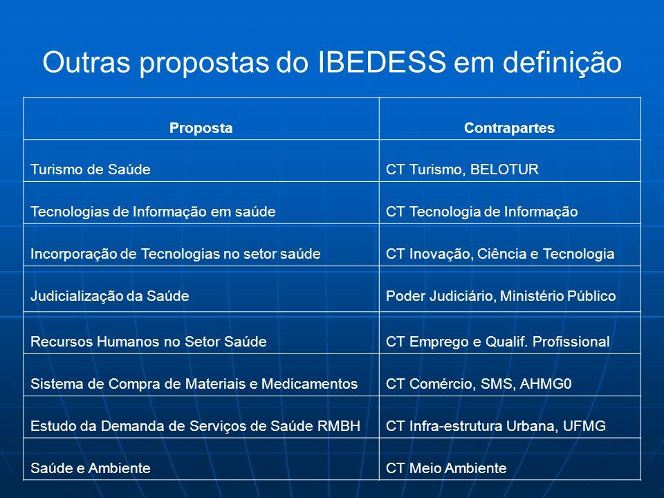 Outras propostas do IBEDESS em definição