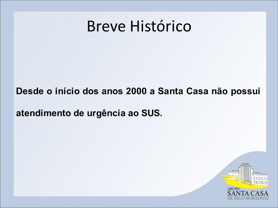 Breve Histórico Desde o início dos anos 2000 a Santa Casa não possui atendimento de urgência ao SUS.