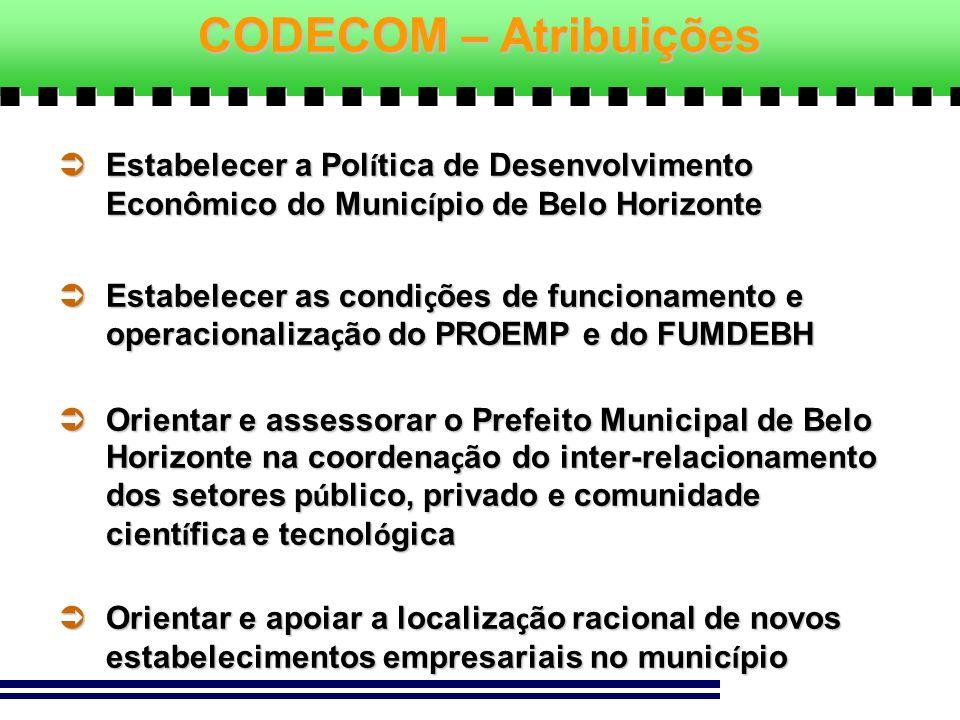 CODECOM – Atribuições Estabelecer a Política de Desenvolvimento Econômico do Município de Belo Horizonte.