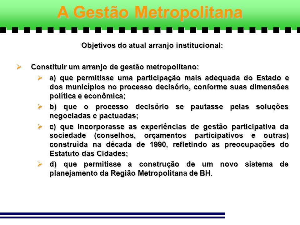 A Gestão Metropolitana Objetivos do atual arranjo institucional: