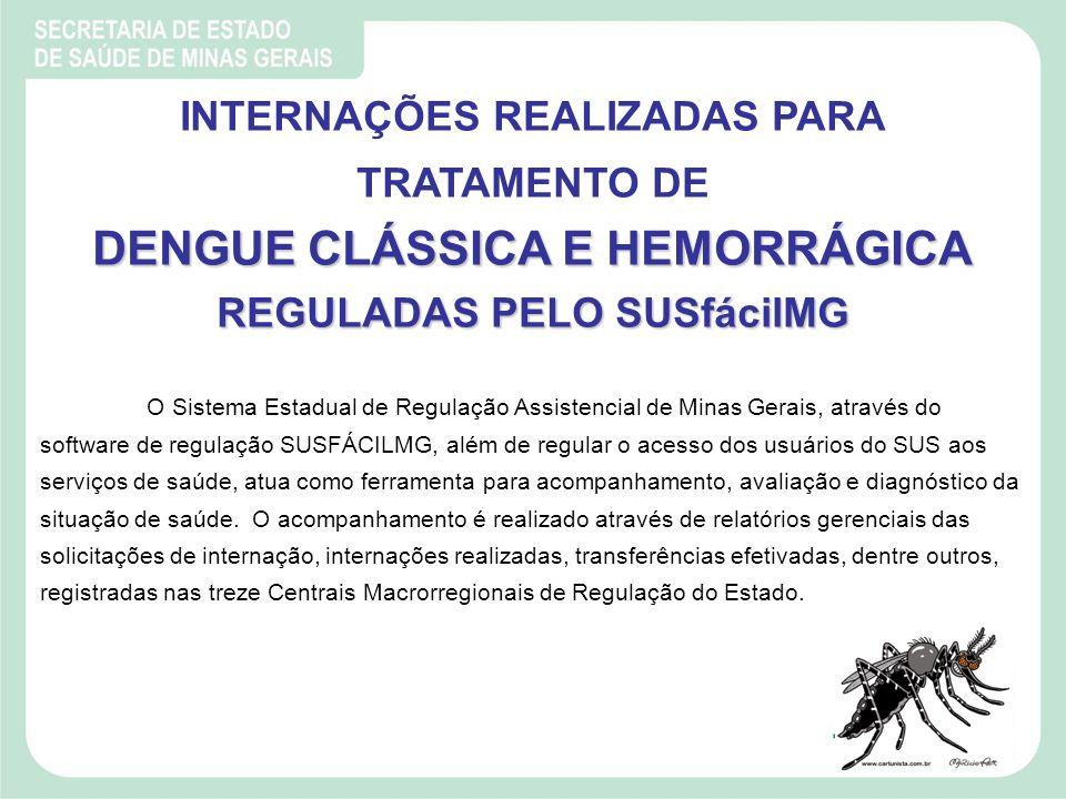 DENGUE CLÁSSICA E HEMORRÁGICA