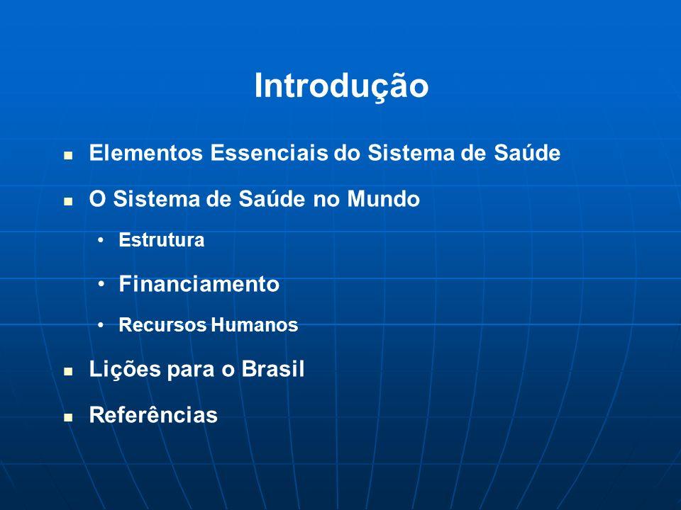 Introdução Elementos Essenciais do Sistema de Saúde