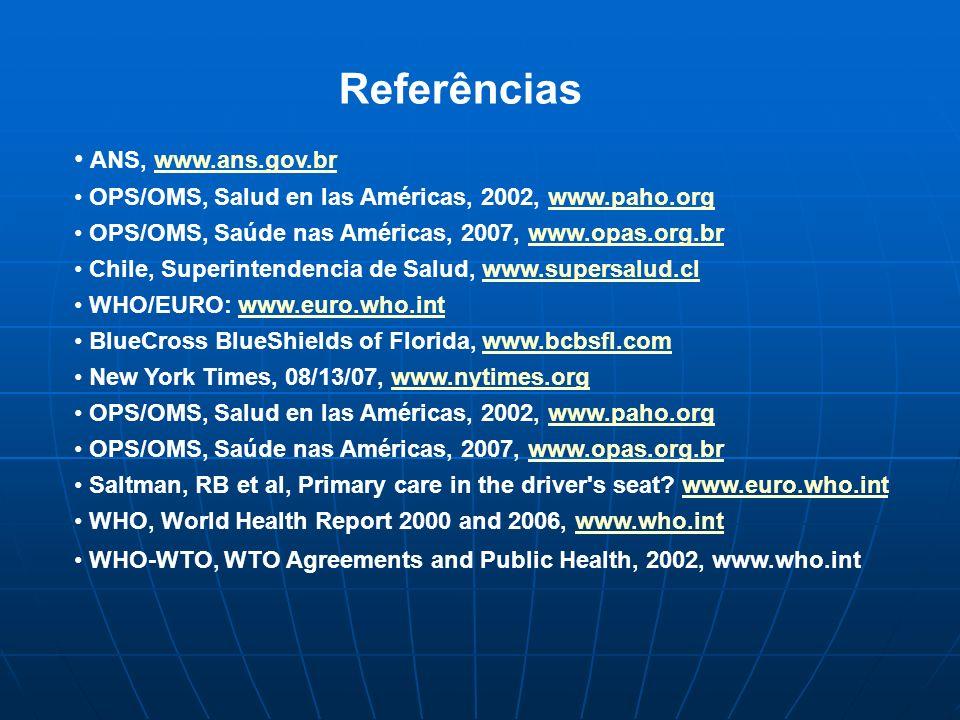 Referências ANS, www.ans.gov.br