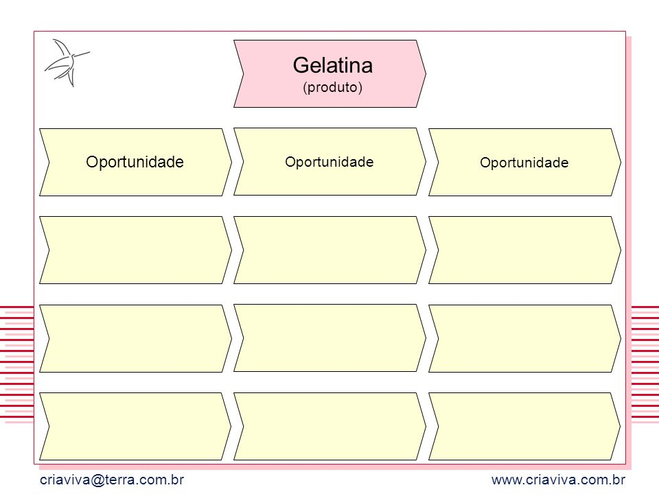 Gelatina (produto) Oportunidade