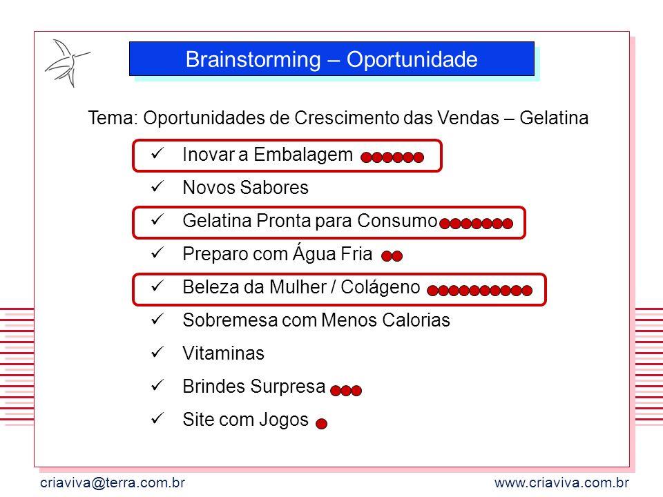 Brainstorming – Oportunidade