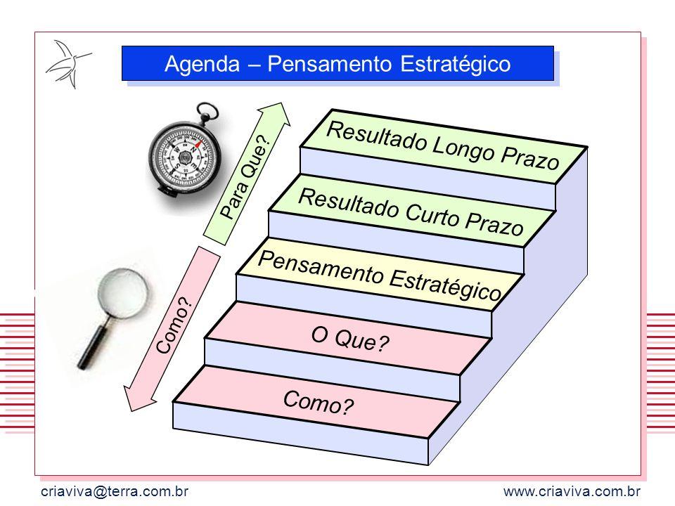 Agenda – Pensamento Estratégico