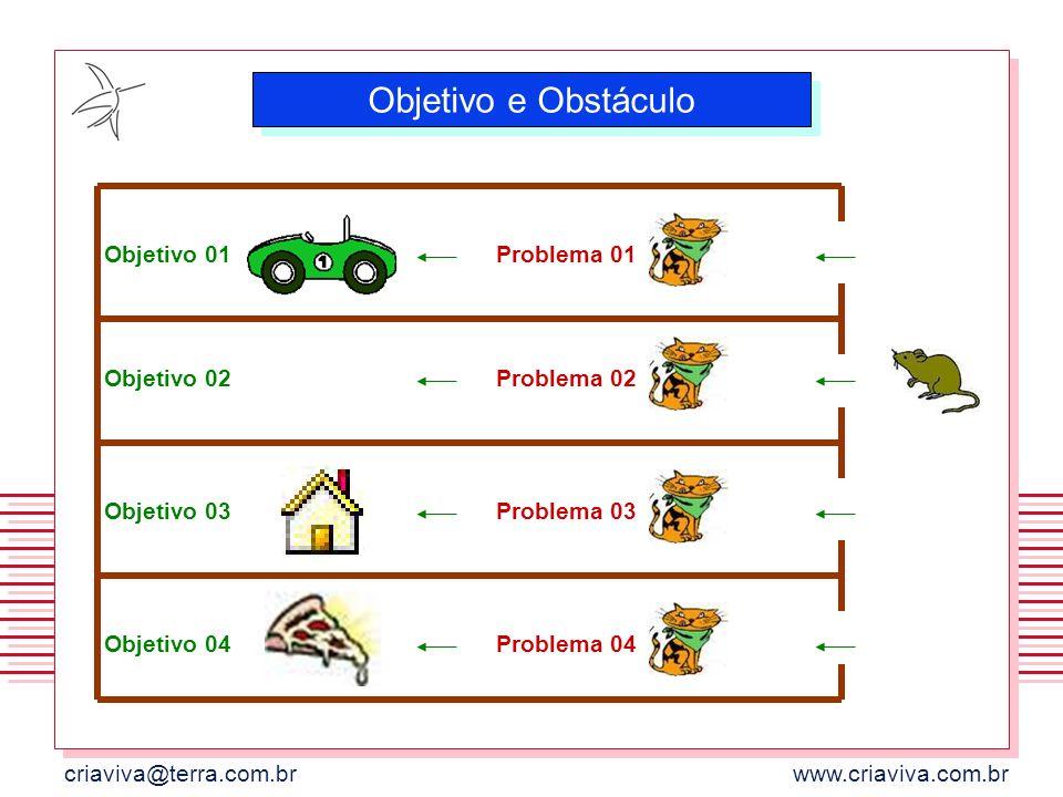 Objetivo e Obstáculo Problema 02 Problema 01 Problema 04 Problema 03