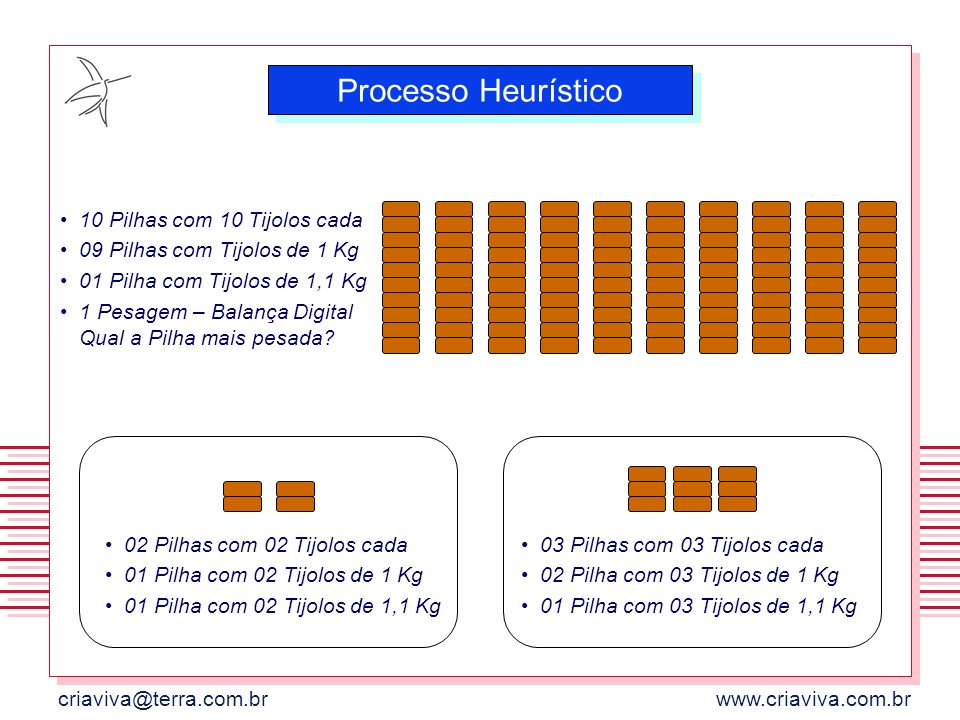 Processo Heurístico 10 Pilhas com 10 Tijolos cada