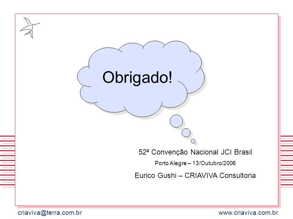 Obrigado! 52ª Convenção Nacional JCI Brasil