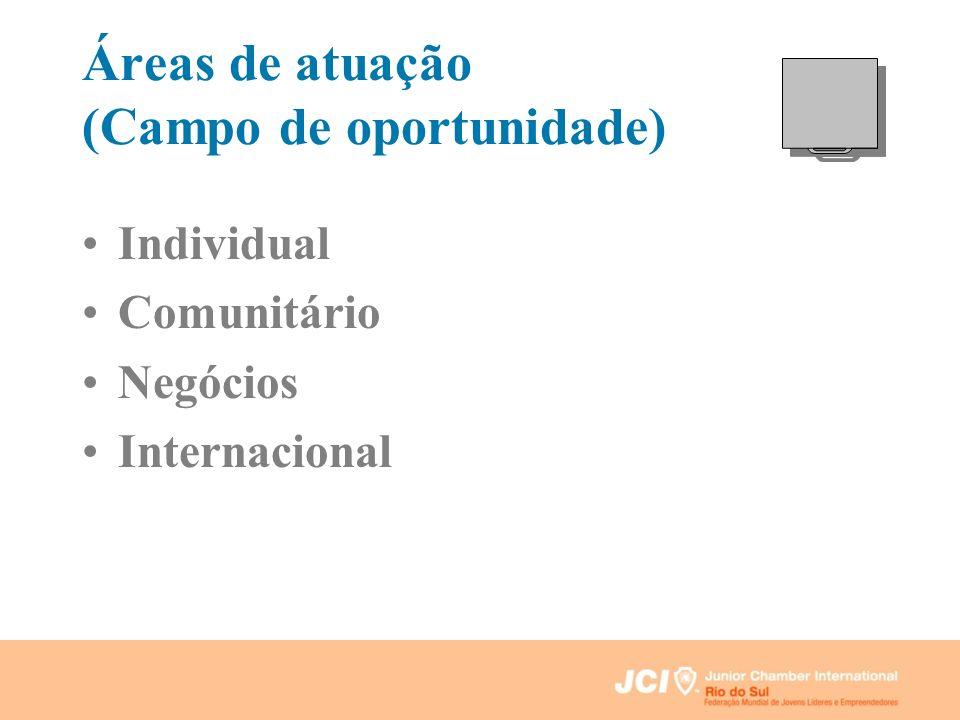 Áreas de atuação (Campo de oportunidade)