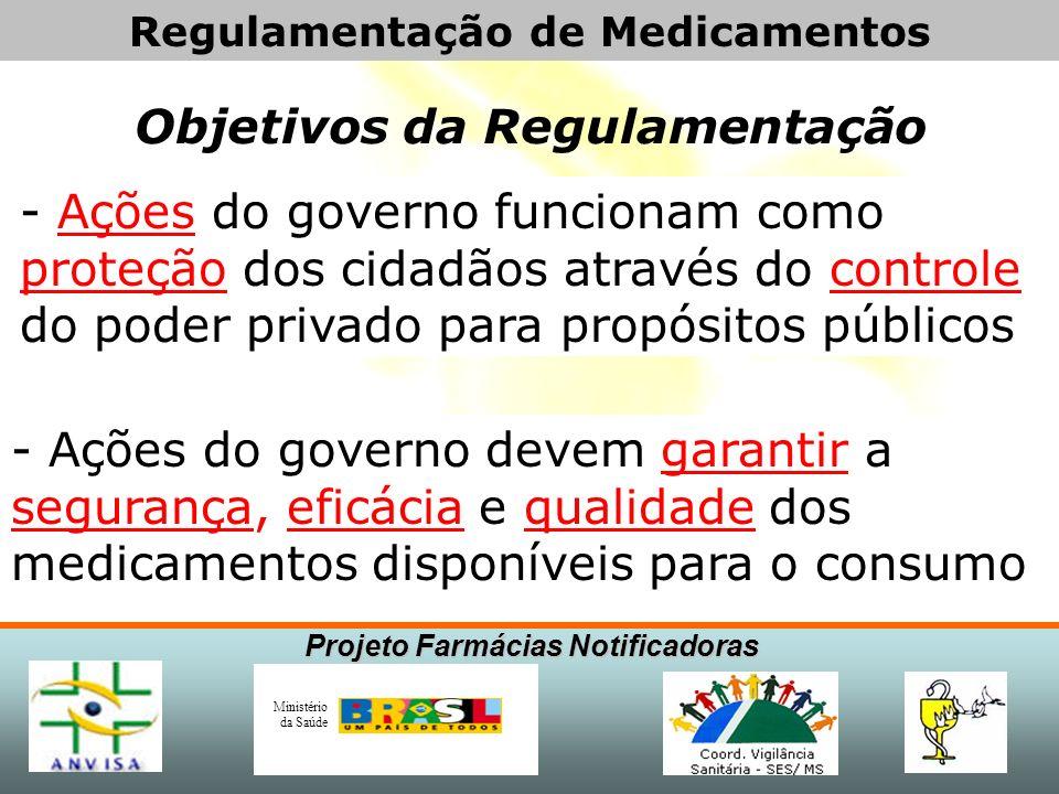 Regulamentação de Medicamentos Objetivos da Regulamentação