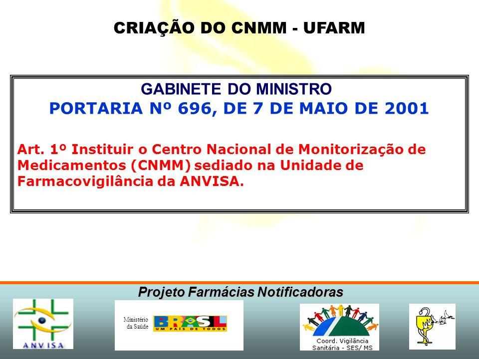 GABINETE DO MINISTRO PORTARIA Nº 696, DE 7 DE MAIO DE 2001