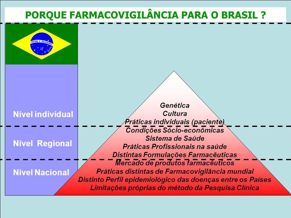 PORQUE FARMACOVIGILÂNCIA PARA O BRASIL
