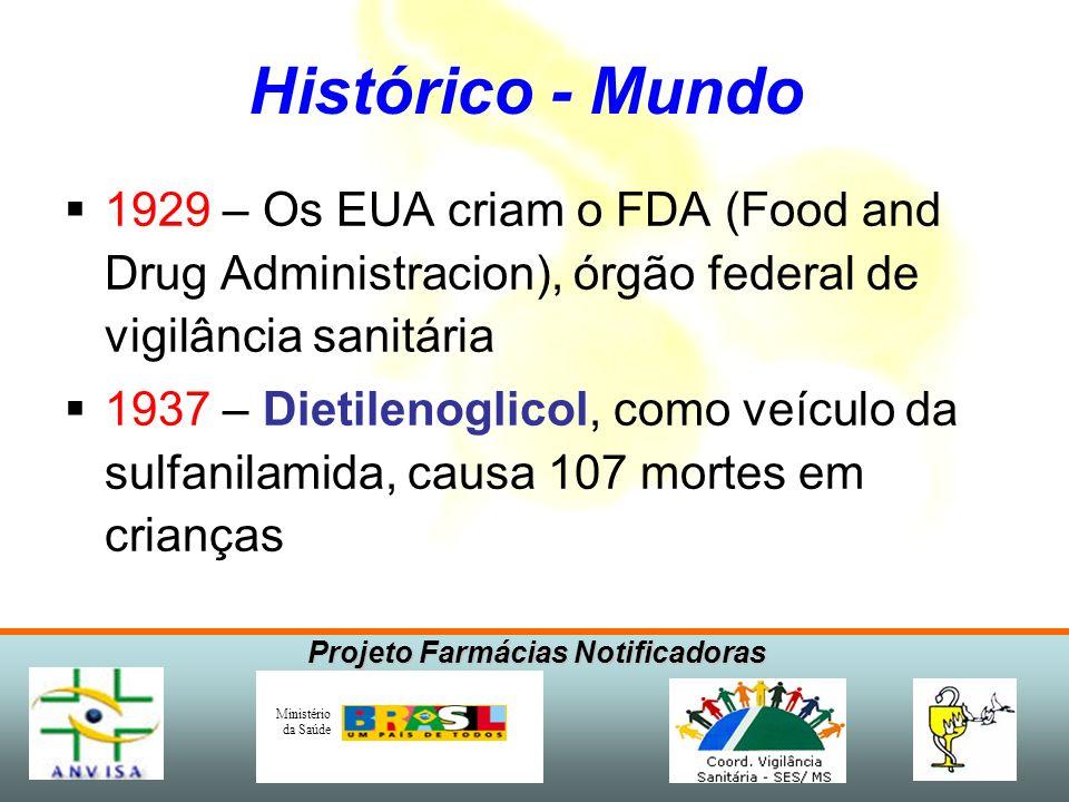 Histórico - Mundo 1929 – Os EUA criam o FDA (Food and Drug Administracion), órgão federal de vigilância sanitária.