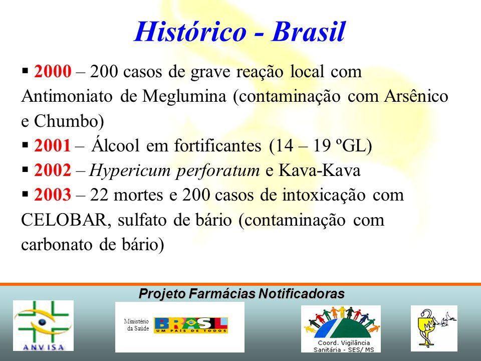 Histórico - Brasil 2000 – 200 casos de grave reação local com Antimoniato de Meglumina (contaminação com Arsênico e Chumbo)