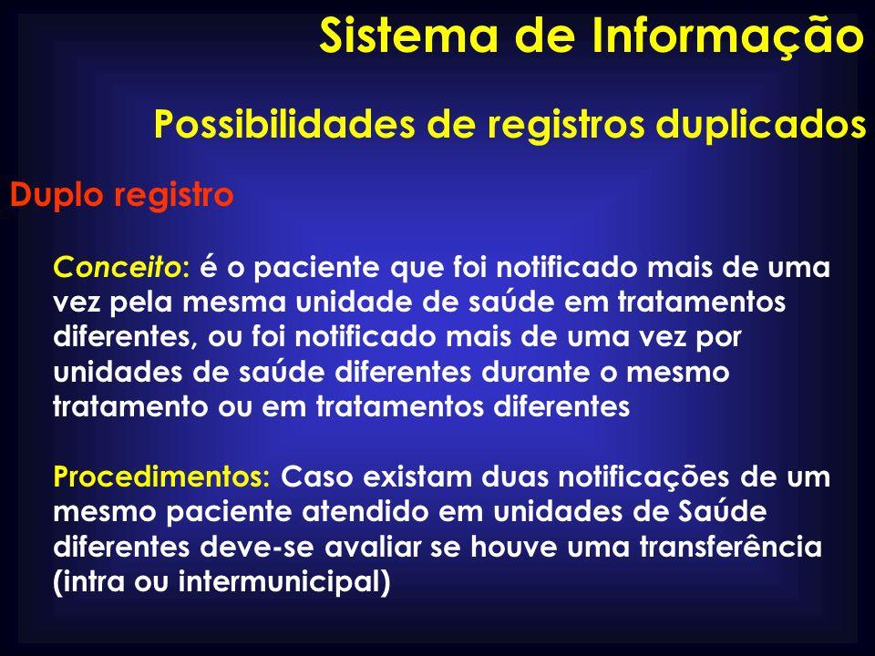 Sistema de Informação Possibilidades de registros duplicados