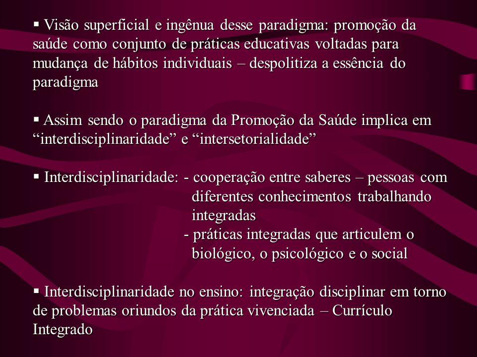 Visão superficial e ingênua desse paradigma: promoção da saúde como conjunto de práticas educativas voltadas para mudança de hábitos individuais – despolitiza a essência do paradigma