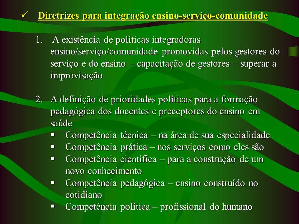 Diretrizes para integração ensino-serviço-comunidade