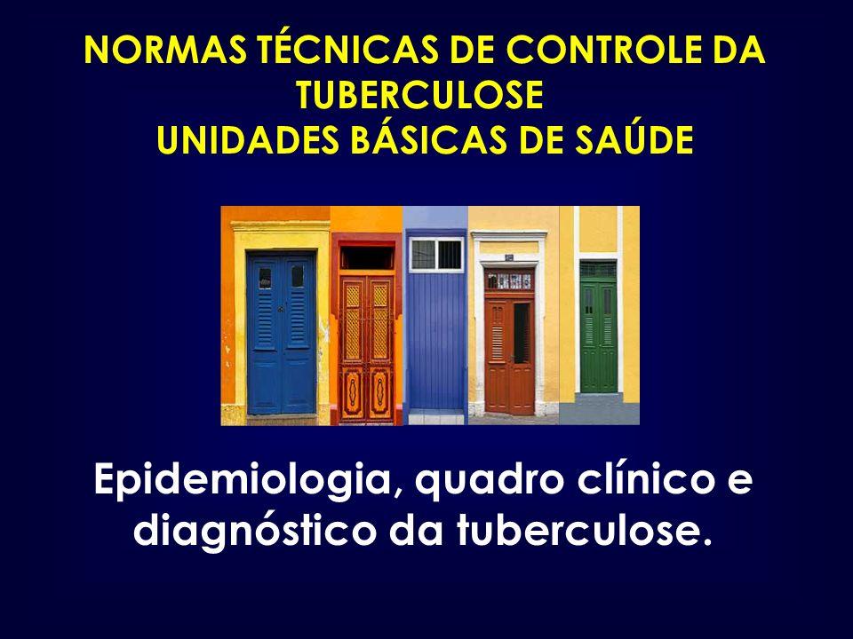 Epidemiologia, quadro clínico e diagnóstico da tuberculose.