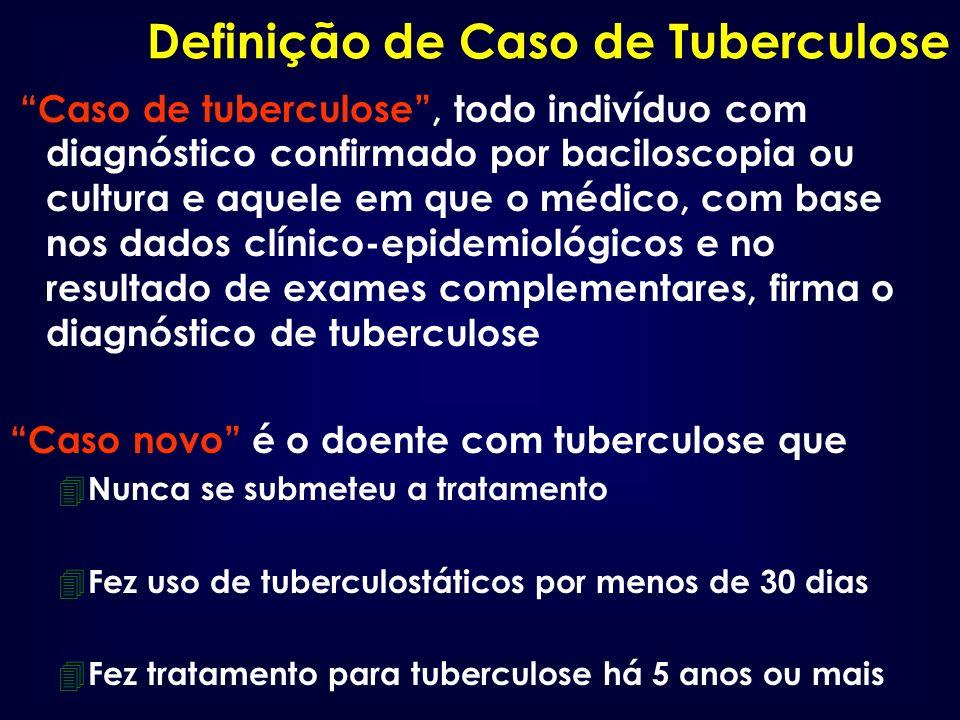 Definição de Caso de Tuberculose