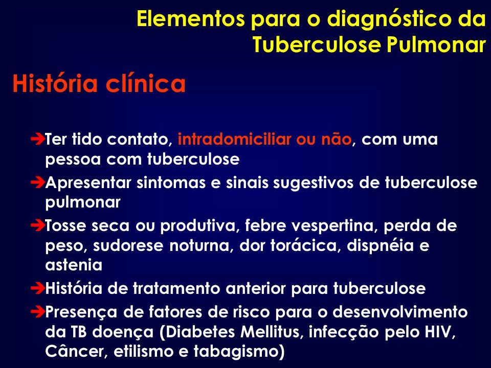 História clínica Elementos para o diagnóstico da Tuberculose Pulmonar