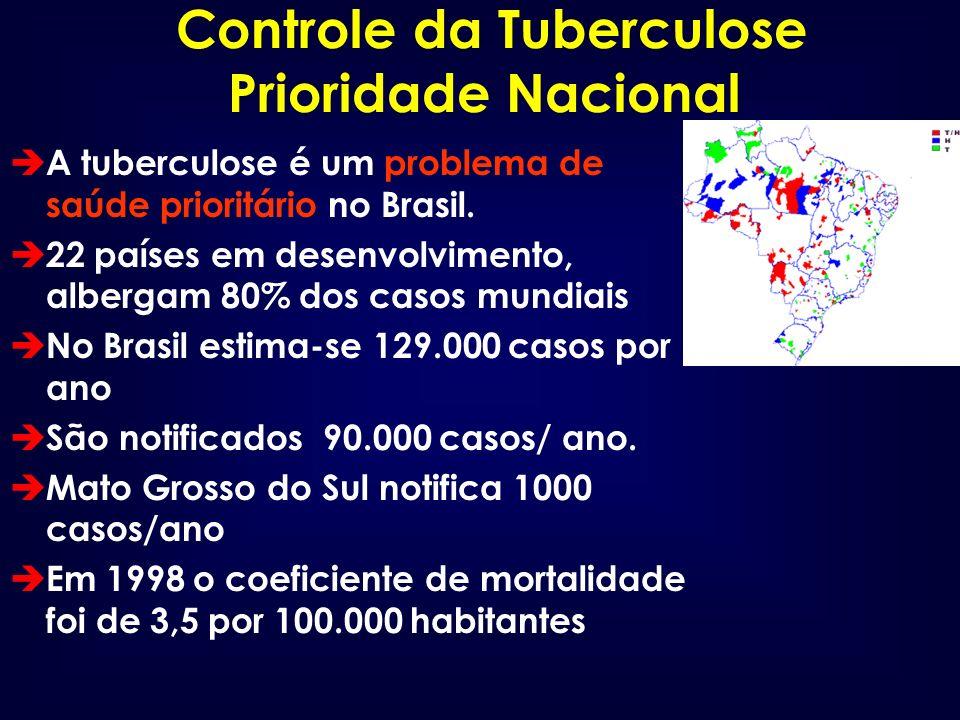 Controle da Tuberculose Prioridade Nacional
