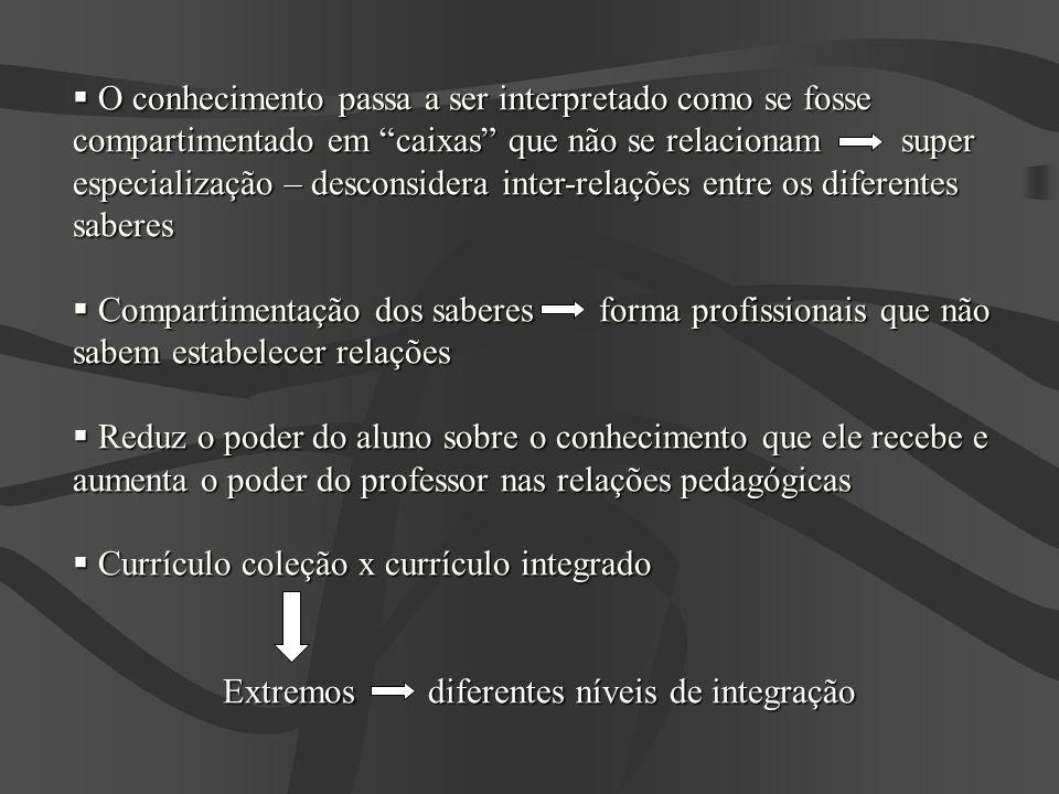 O conhecimento passa a ser interpretado como se fosse compartimentado em caixas que não se relacionam super especialização – desconsidera inter-relações entre os diferentes saberes