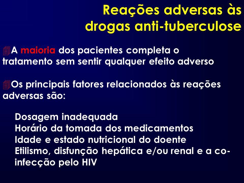 Reações adversas às drogas anti-tuberculose