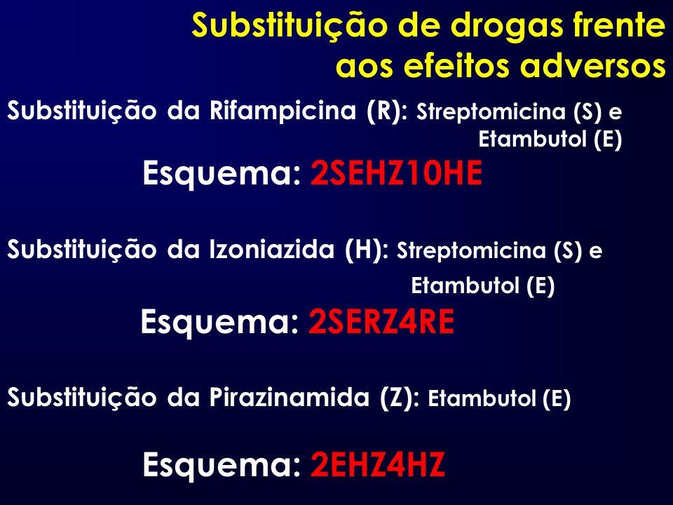 Substituição de drogas frente aos efeitos adversos