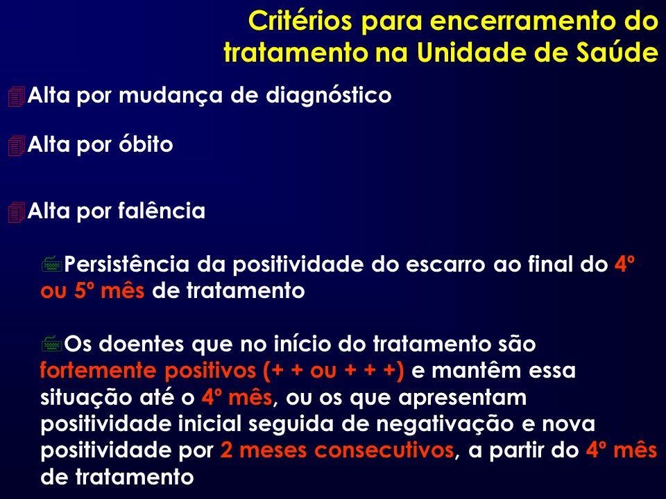 Critérios para encerramento do tratamento na Unidade de Saúde