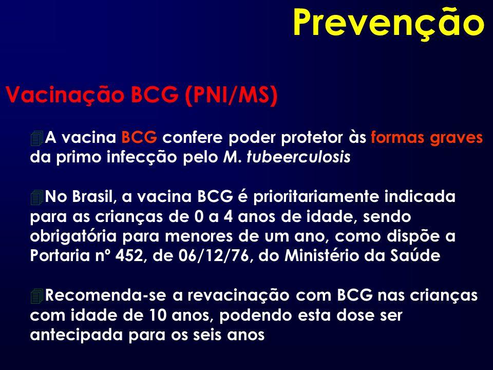 Prevenção Vacinação BCG (PNI/MS)