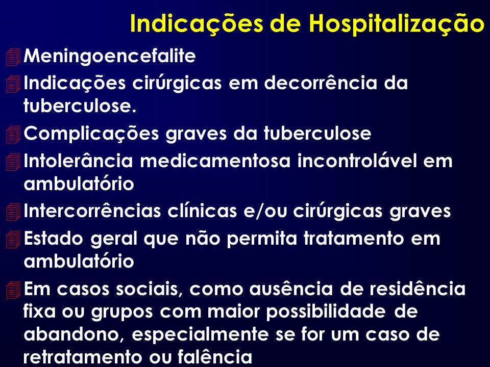 Indicações de Hospitalização