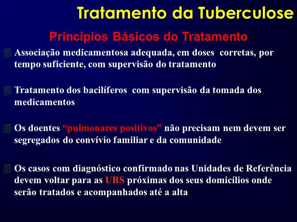 Princípios Básicos do Tratamento