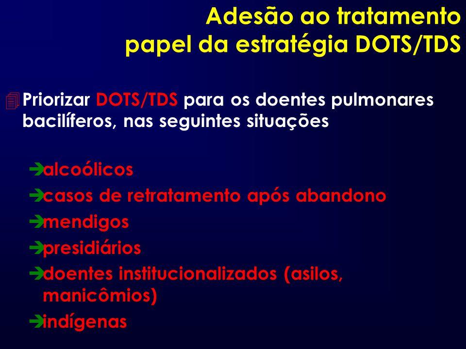Adesão ao tratamento papel da estratégia DOTS/TDS