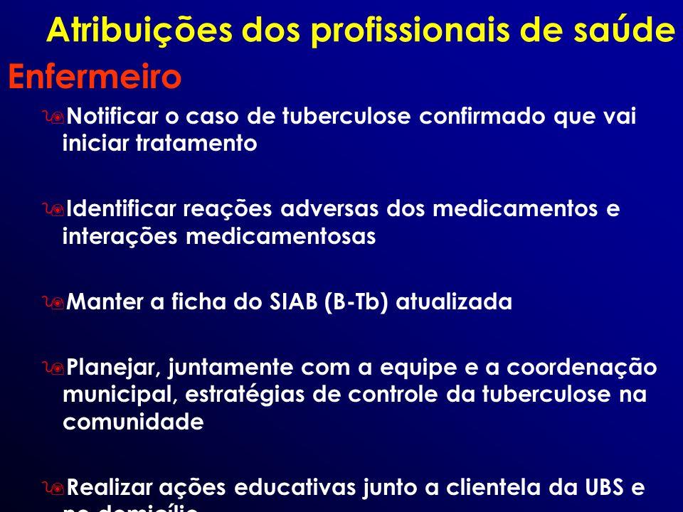 Atribuições dos profissionais de saúde Enfermeiro