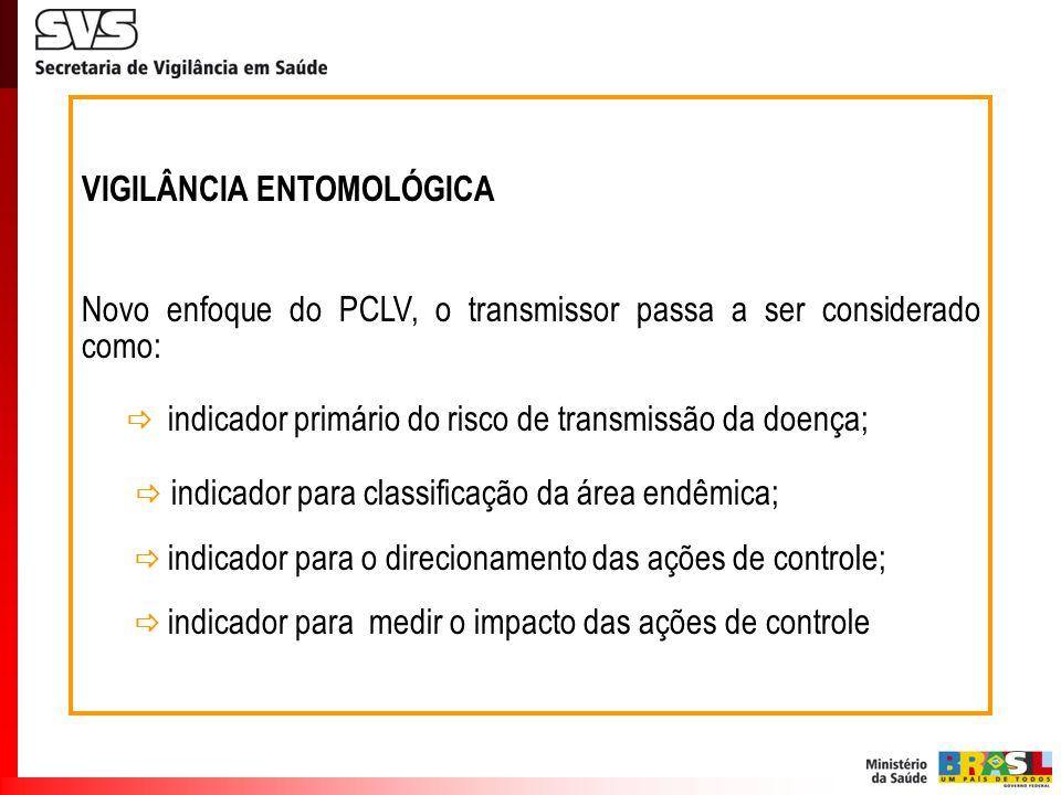  indicador primário do risco de transmissão da doença;